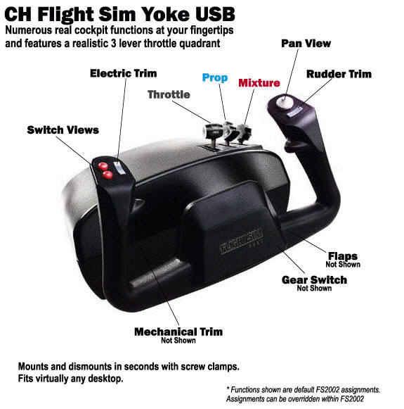 CH Flight Sim Yoke USB